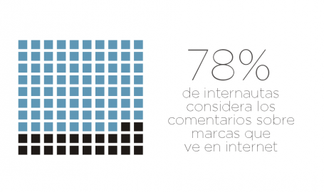 entity_blog_comunicacion_importa