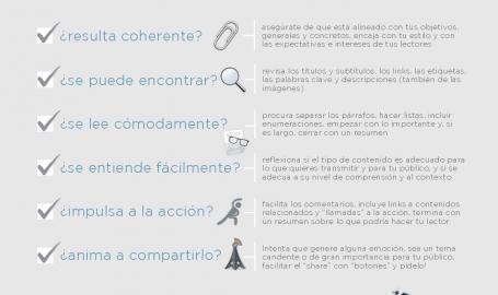 infografia_entity_checklist_contenido